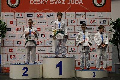 MT Grand prix Ostrava/CZE 2020 144